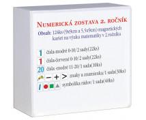 [Numerická zostava, 2. ročník]