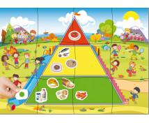 [Pyramída zdravého jedla]
