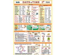 [Nástěnný obraz XL-Datum a čas v angličtině CZ]