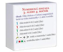 [Numerická sestava, 3. a 4. ročník]