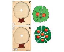 [Číselné stromy]
