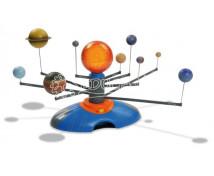 [Model slnečnej sústavy]