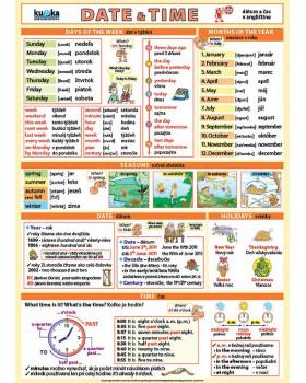 Nástenný obraz XL - Dátum a čas v angličtine