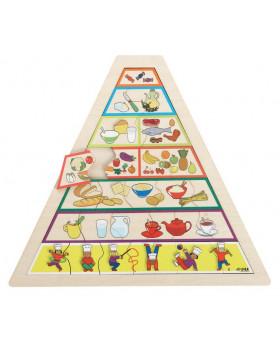 Puzzle - Pyramída zdravia