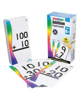Balíček Flash kariet-Ščítání