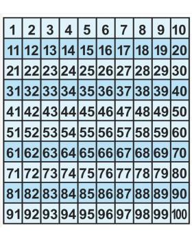 Číselná řada do 20